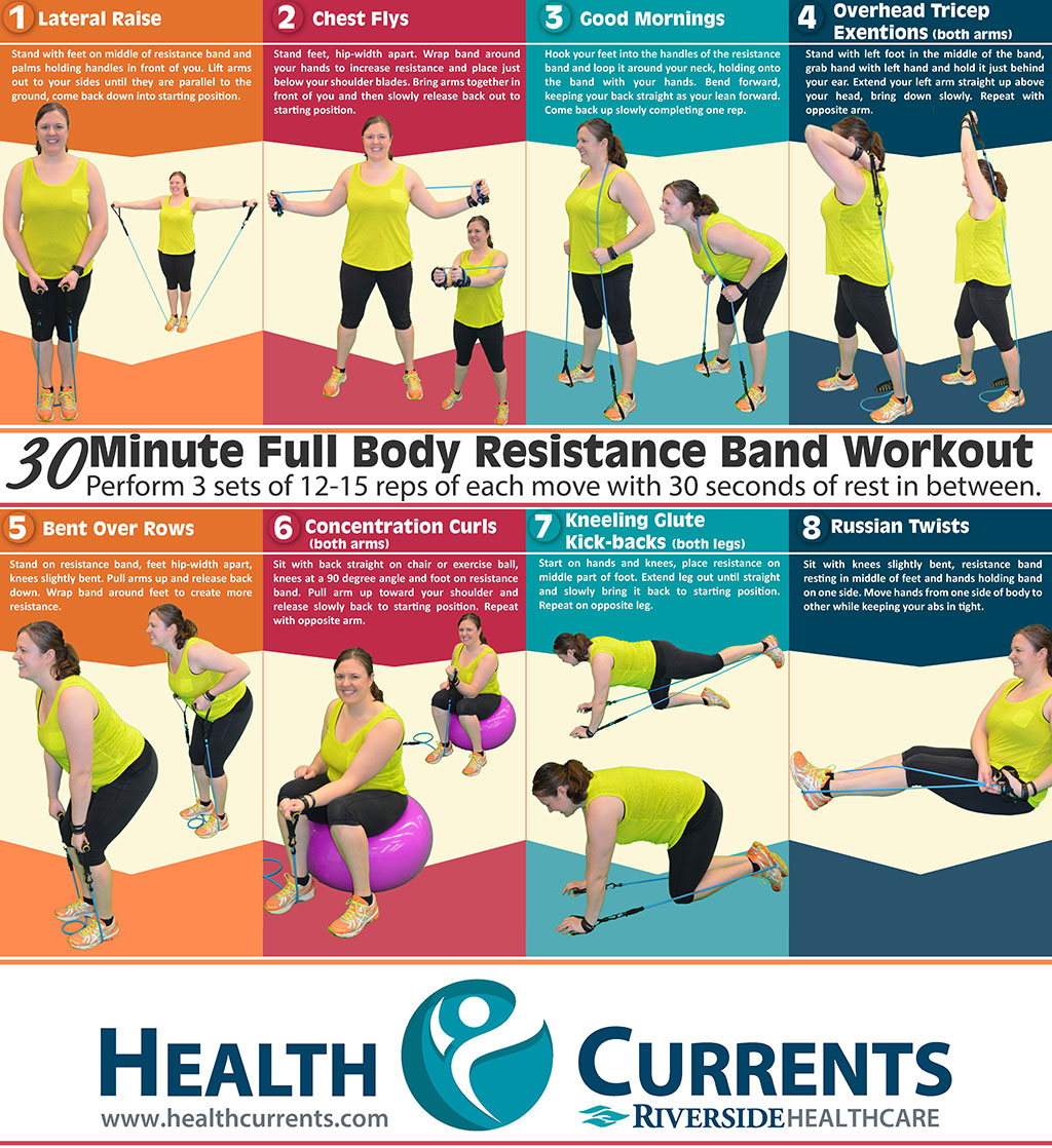 30 Min Full Body Resistance Band Workout